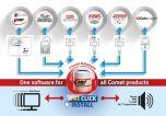 COMET Database - Datenbank für die Fernüberwachung