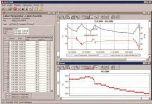 GSOFT 40K, Darstellung der Daten