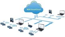 MSR SmartCloud